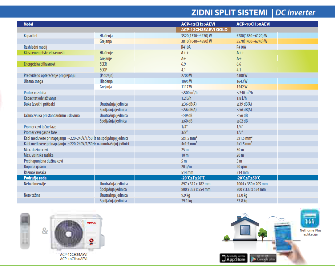 zidni split inverter